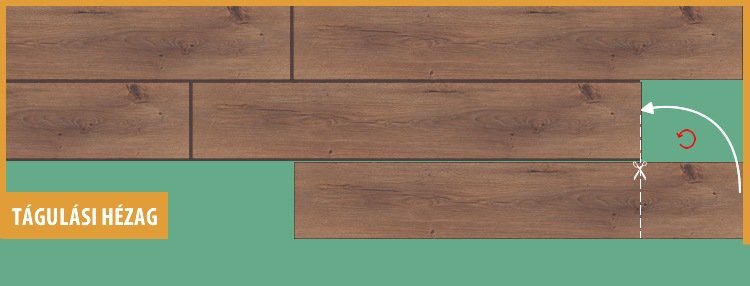 laminált padló lerakása útmutató 8. - rövid oldali vágás
